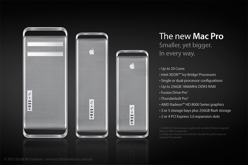 Here it is folks - the 2013 Mac Pro Lineup.